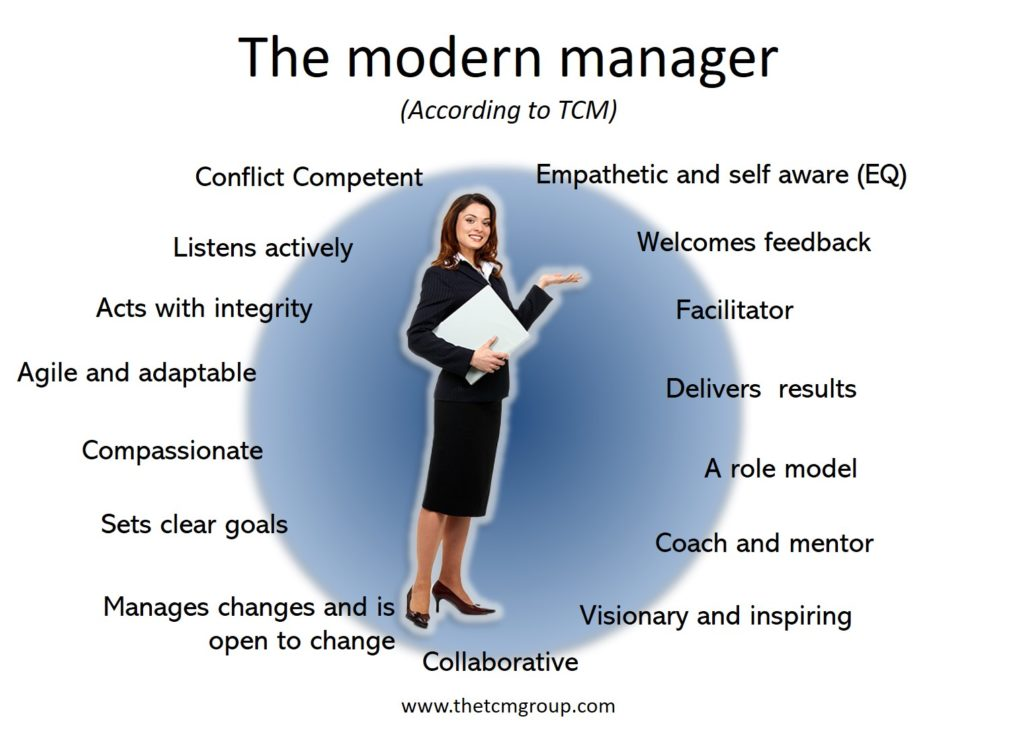TCM: The Modern Manager