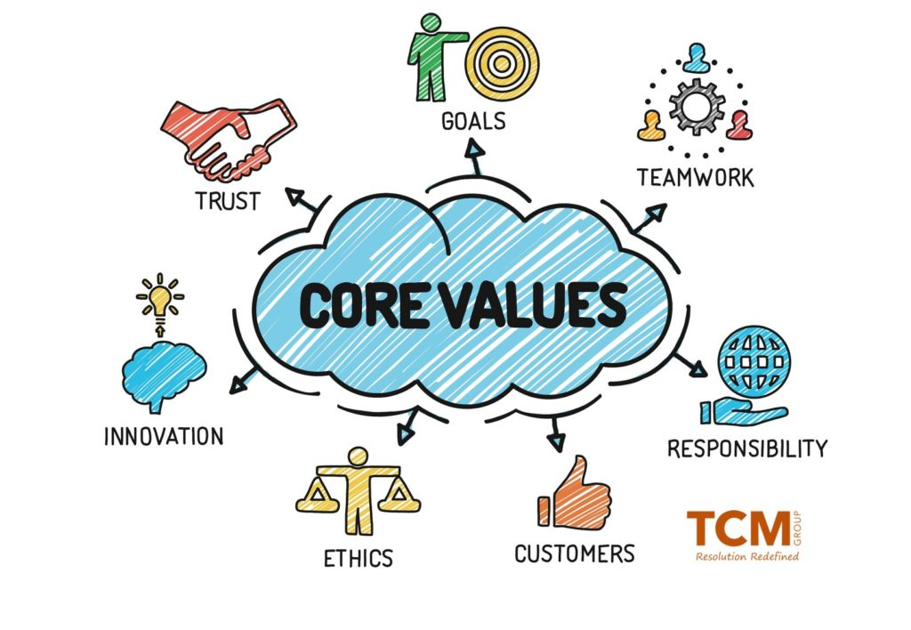 Organisational Values - The Golden Thread